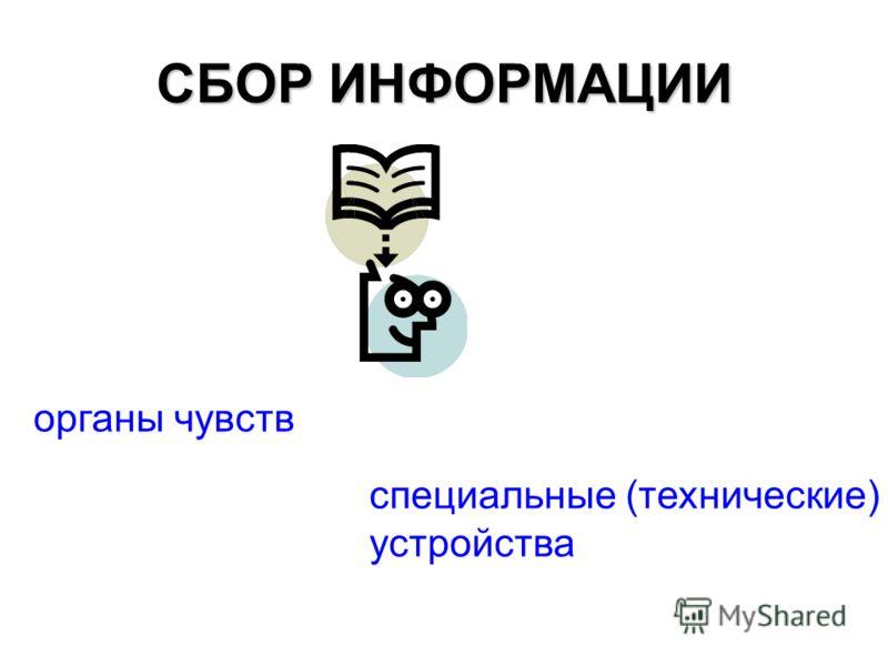 СБОР ИНФОРМАЦИИ органы чувств специальные (технические) устройства