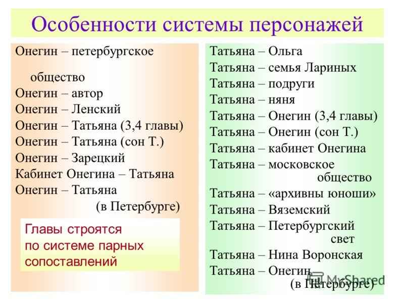 общие черты онегина и ленского