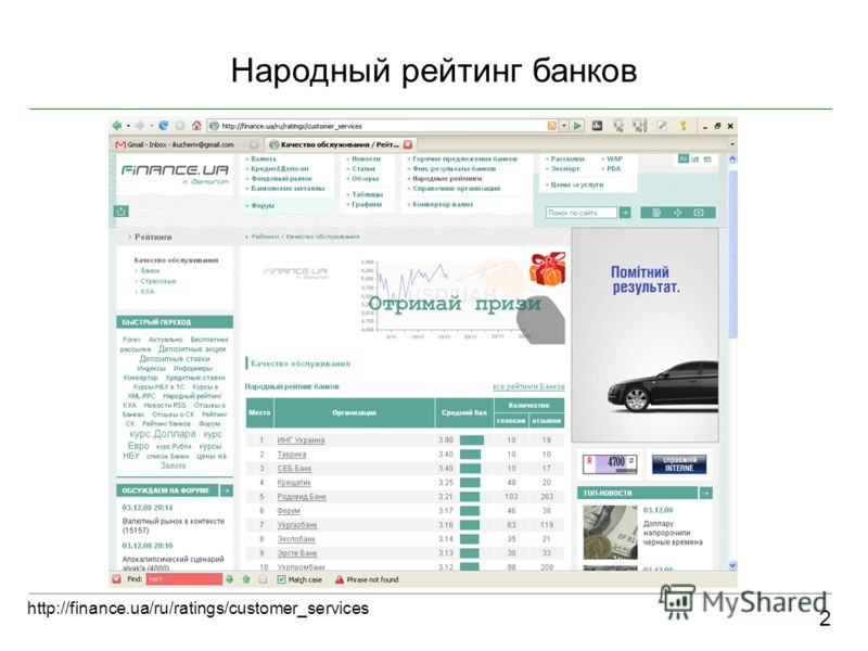 Народный рейтинг банков 2 http://finance.ua/ru/ratings/customer_services