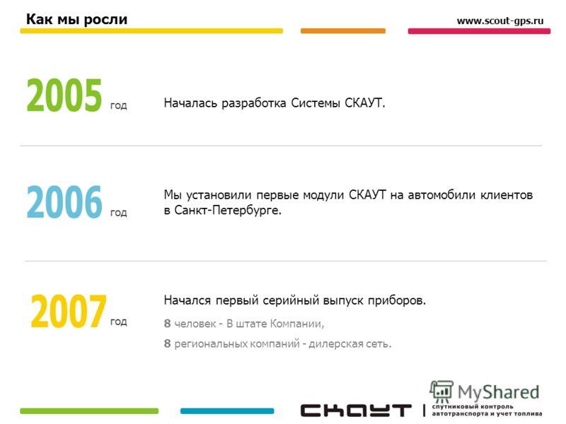 Началась разработка Системы СКАУТ. Как мы росли Мы установили первые модули СКАУТ на автомобили клиентов в Санкт-Петербурге. Начался первый серийный выпуск приборов. www.scout-gps.ru год 8 человек - В штате Компании, 8 региональных компаний - дилерск