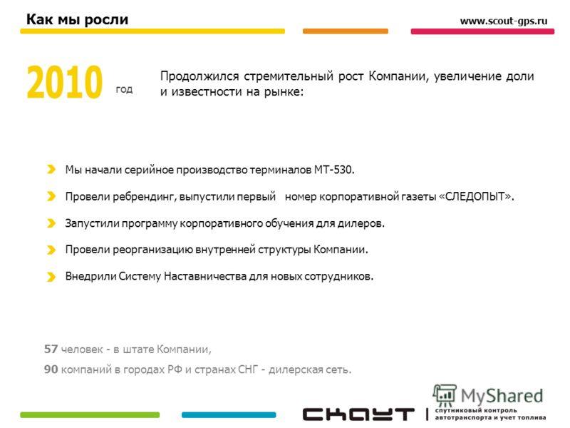 Продолжился стремительный рост Компании, увеличение доли и известности на рынке: www.scout-gps.ru Как мы росли год Мы начали серийное производство терминалов МТ-530. Провели ребрендинг, выпустили первый номер корпоративной газеты «СЛЕДОПЫТ». Запустил