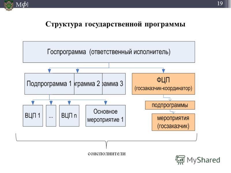 М ] ф 19 Структура государственной программы соисполнители