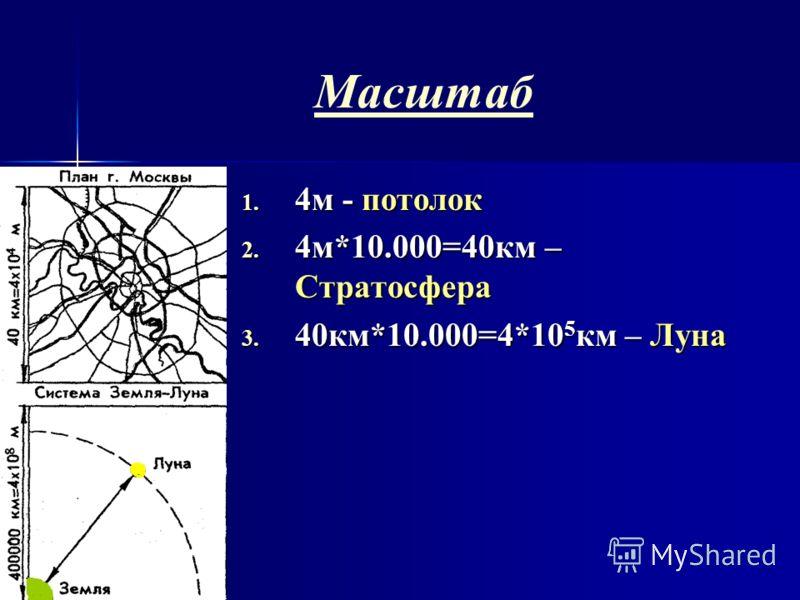 Масштаб 1. 4 м - потолок 2. 4 м*10.000=40км – Стратосфера 3. 4 0км*10.000=4*105км – Луна