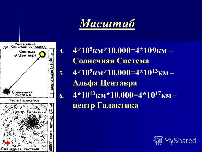 ММММ аааа сссс шшшш тттт аааа бббб 4. 4 *105км*10.000=4*109км – Солнечная Система 5. 4 *109км*10.000=4*1013км – Альфа Центавра 6. 4 *1013км*10.000=4*1017км – центр Галактика