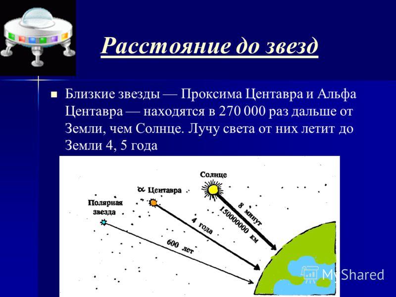 Расстояние до звезд Близкие звезды Проксима Центавра и Альфа Центавра находятся в 270 000 раз дальше от Земли, чем Солнце. Лучу света от них летит до Земли 4, 5 года