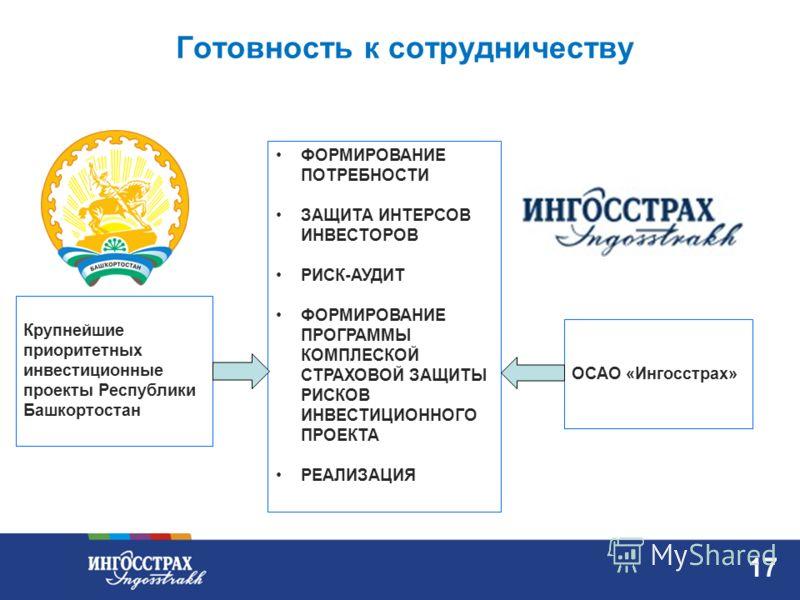 16 Разница подходов к страхованию В Российской практике - Бизнес имеет настороженное отношение к страхованию, практика не повсеместна - Решения по страхованию принимаются в основной своей массе для закрытия текущих потребностей - Основной подход – сэ