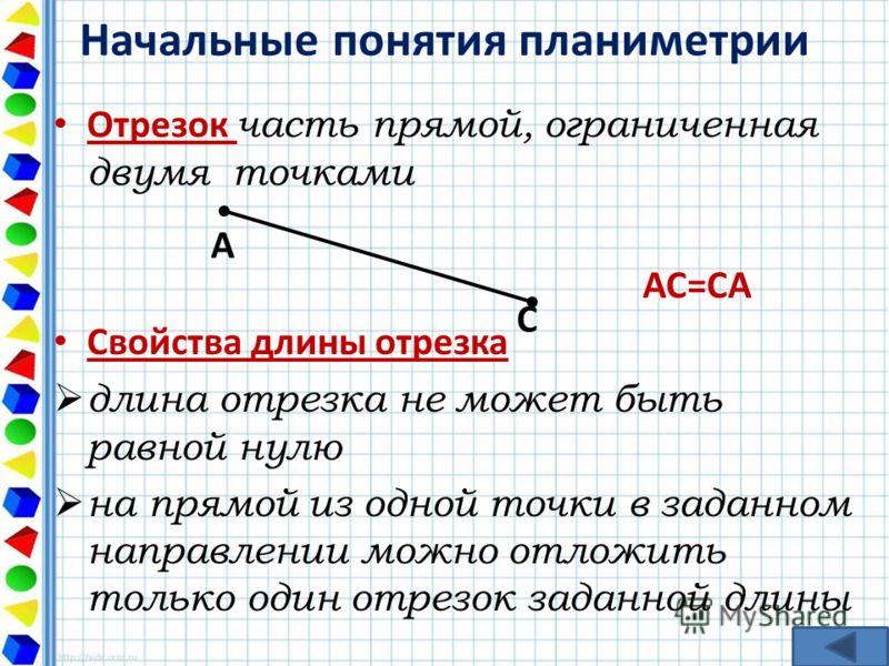Начальные понятия планиметрии Отрезок часть прямой, ограниченная двумя точками Свойства длины отрезка длина отрезка не может быть равной нулю на прямой из одной точки в заданном направлении можно отложить только один отрезок заданной длины A С АС=СА