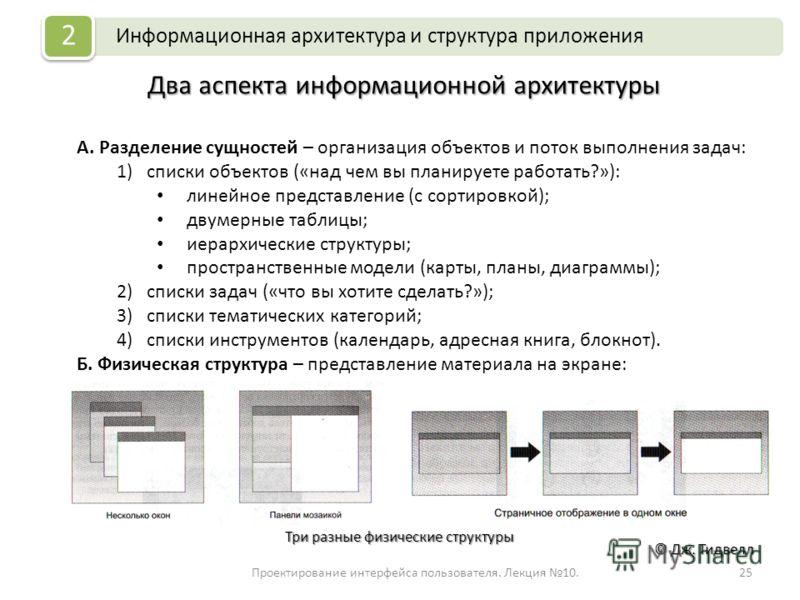 Проектирование интерфейса пользователя. Лекция 10.25 © Дж. Тидвелл Два аспекта информационной архитектуры Информационная архитектура и структура приложения 2 А. Разделение сущностей – организация объектов и поток выполнения задач: 1)списки объектов (