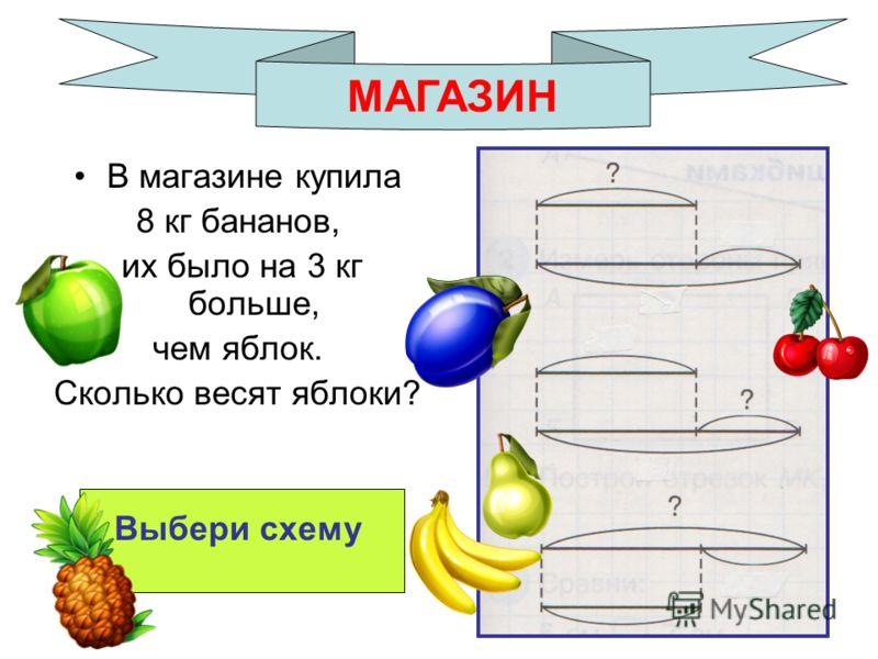 МАГАЗИН В магазине купила 8 кг бананов, их было на 3 кг больше, чем яблок. Сколько весят яблоки? Выбери схему