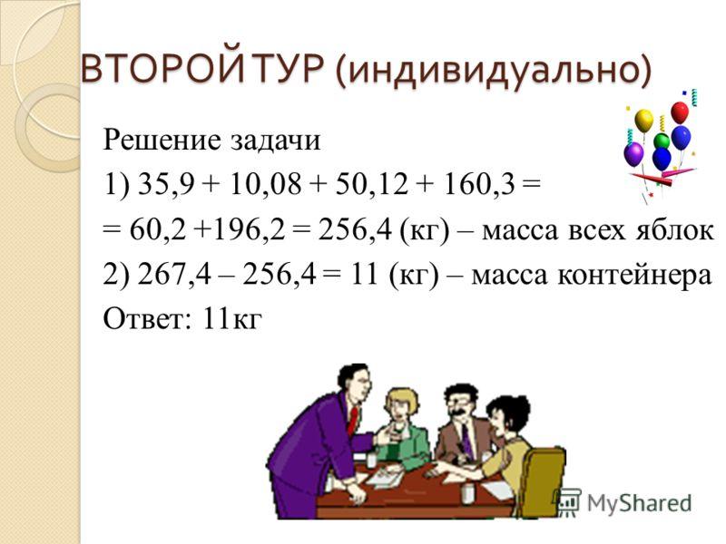 ВТОРОЙ ТУР ( индивидуально ) Решение задачи 1) 35,9 + 10,08 + 50,12 + 160,3 = = 60,2 +196,2 = 256,4 (кг) – масса всех яблок 2) 267,4 – 256,4 = 11 (кг) – масса контейнера Ответ: 11кг