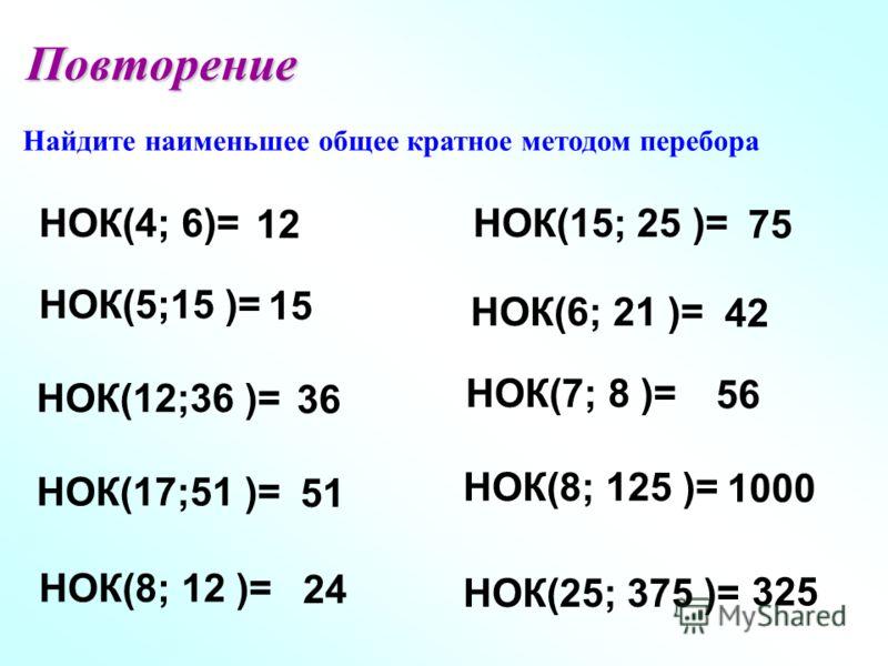Повторение Найдите наименьшее общее кратное методом перебора НОК(4; 6)= 12 НОК(5;15 )= 15 НОК(12;36 )= 36 НОК(17;51 )= 51 НОК(8; 12 )= 24 НОК(15; 25 )= 75 НОК(6; 21 )= 42 НОК(7; 8 )= 56 НОК(8; 125 )= 1000 НОК(25; 375 )= 325