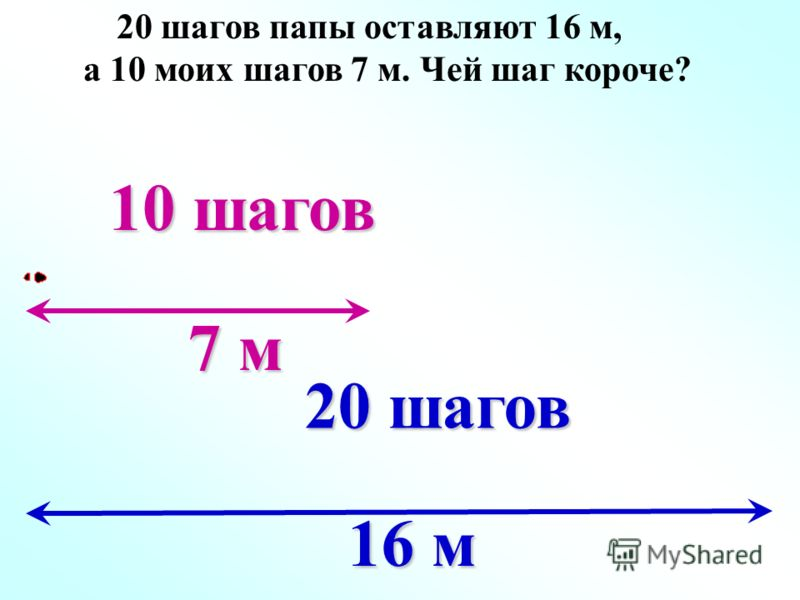 7 м 10 шагов 16 м 20 шагов 20 шагов папы оставляют 16 м, а 10 моих шагов 7 м. Чей шаг короче?