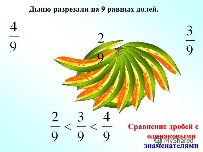 Дыню разрезали на 9 равных долей. Сравнение дробей с одинаковыми одинаковымизнаменателями
