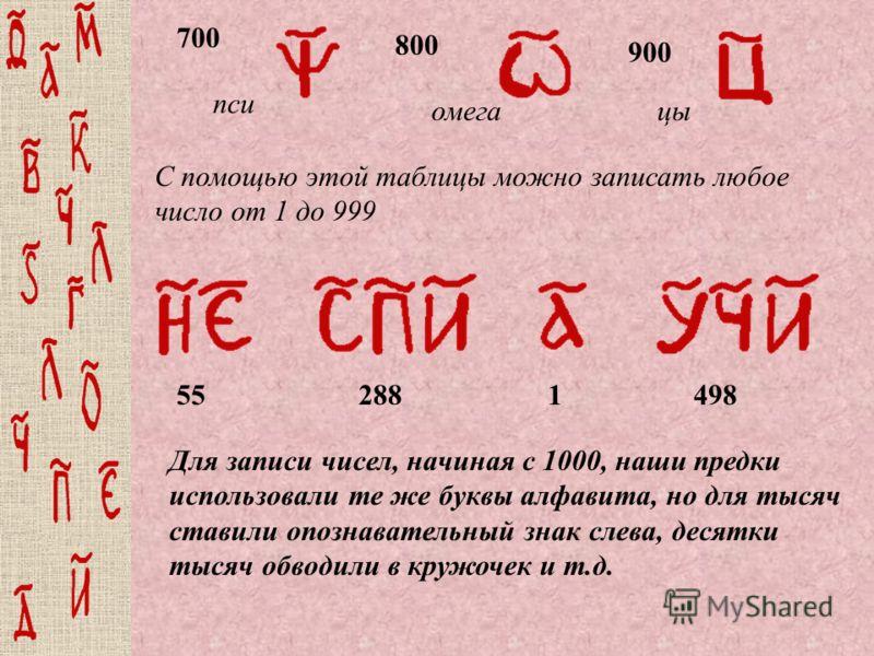 700 пси 800 омега 900 цы С помощью этой таблицы можно записать любое число от 1 до 999 55 288 1 498 Для записи чисел, начиная с 1000, наши предки использовали те же буквы алфавита, но для тысяч ставили опознавательный знак слева, десятки тысяч обводи