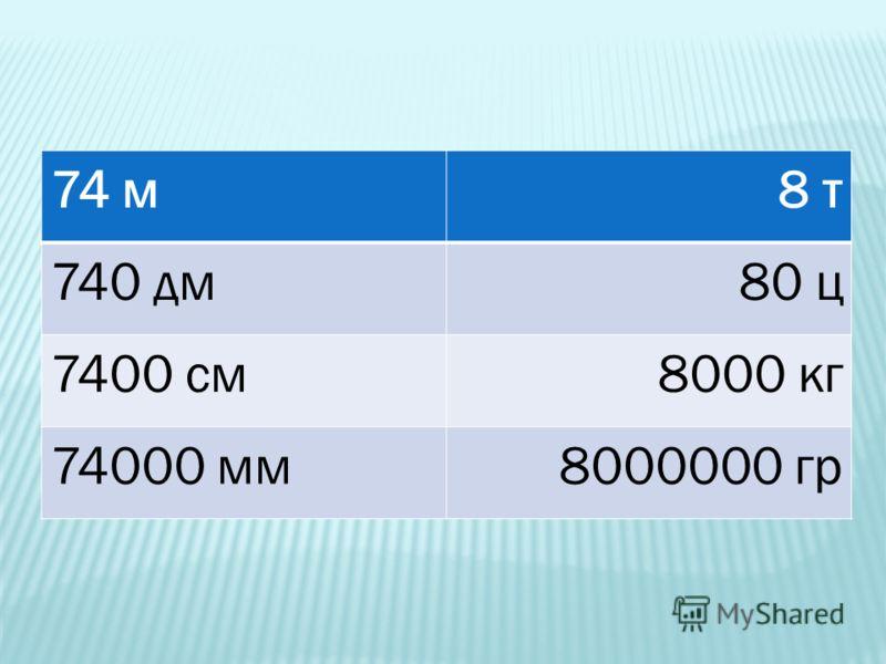 74 м8 т 740 дм80 ц 7400 см8000 кг 74000 мм8000000 гр