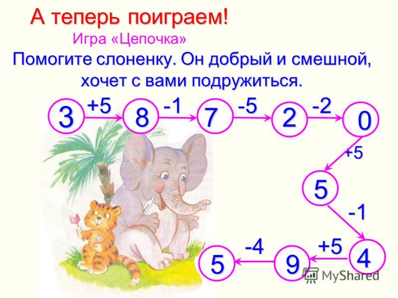 Состав числа 5 Игра «Назови соседа» Найдём дом 5 и назовём жителей этого дома Найдём дом 5 и назовём жителей этого дома