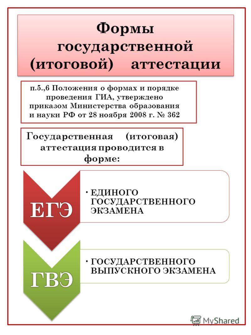 Ппп.6 Формы государственной (итоговой) аттестации ЕГЭ ЕДИНОГО ГОСУДАРСТВЕННОГО ЭКЗАМЕНА ГВЭ ГОСУДАРСТВЕННОГО ВЫПУСКНОГО ЭКЗАМЕНА п.5.,6 Положения о формах и порядке проведения ГИА, утверждено приказом Министерства образования и науки РФ от 28 ноября