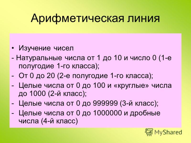 Арифметическая линия Изучение чисел - Натуральные числа от 1 до 10 и число 0 (1-е полугодие 1-го класса); -От 0 до 20 (2-е полугодие 1-го класса); -Целые числа от 0 до 100 и «круглые» числа до 1000 (2-й класс); -Целые числа от 0 до 999999 (3-й класс)