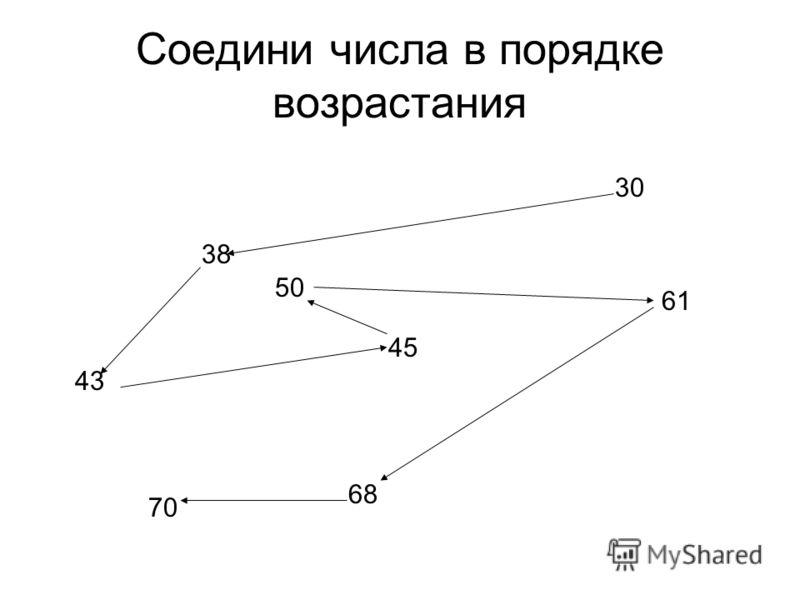 Соедини числа в порядке возрастания 30 38 43 45 50 61 68 70