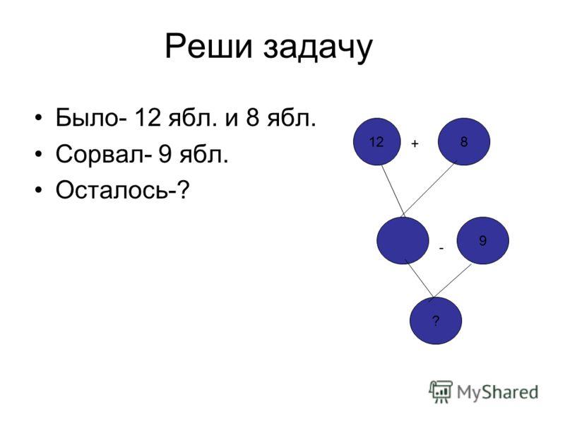 Реши задачу Было- 12 ябл. и 8 ябл. Сорвал- 9 ябл. Осталось-? 128 9 ? + -
