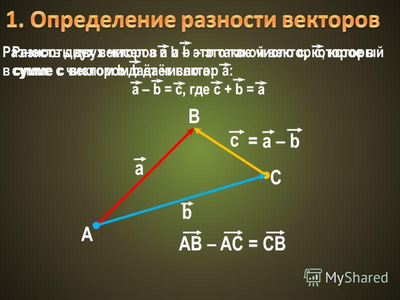 Разность двух чисел a и b – это такое число с, которое в сумме с числом b даёт число а: a – b = c, где c + b = a Разность двух векторов a и b – это такой вектор с, который в сумме с вектором b даёт вектор а: a – b = c, где c + b = a A B C AB – AC = C