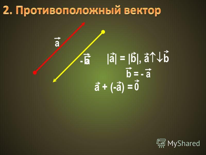 a b |a| = |b|, a b b =- a a + (-a) = 0
