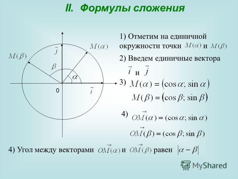 II. Формулы сложения 0 1) Отметим на единичной окружности точки и 2) Введем единичные вектора и 4)4) 3) 4) Угол между векторами и равен
