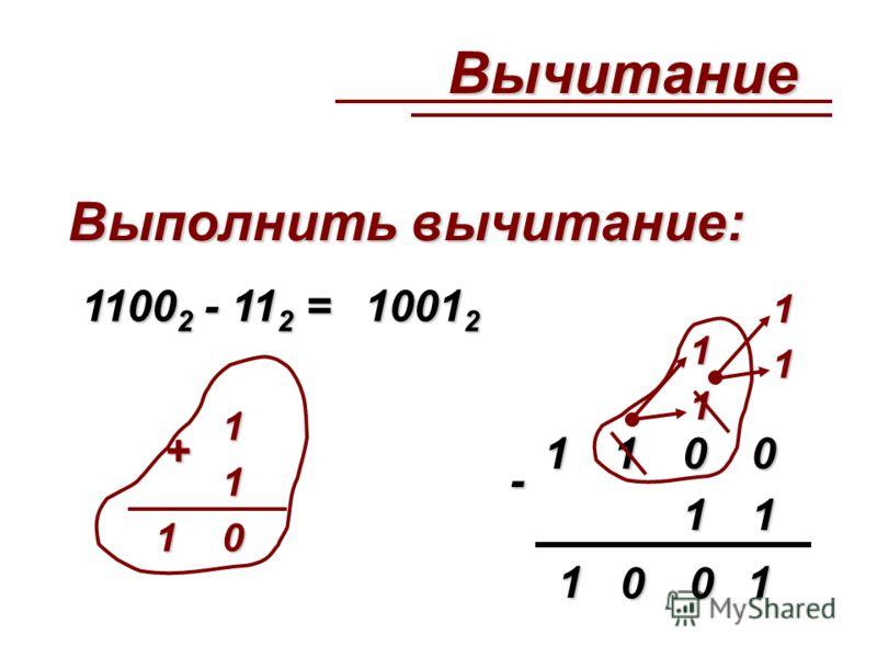 Выполнить вычитание: 1100 2 - 11 2 = - 1001 2 Вычитание 1100 11 11 11 10 +1 00 1 11
