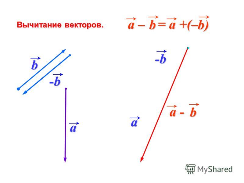 Вычитание векторов. a a -b-b-b-b b a - b b a – = a +(– b)b)b)b) -b-b-b-b