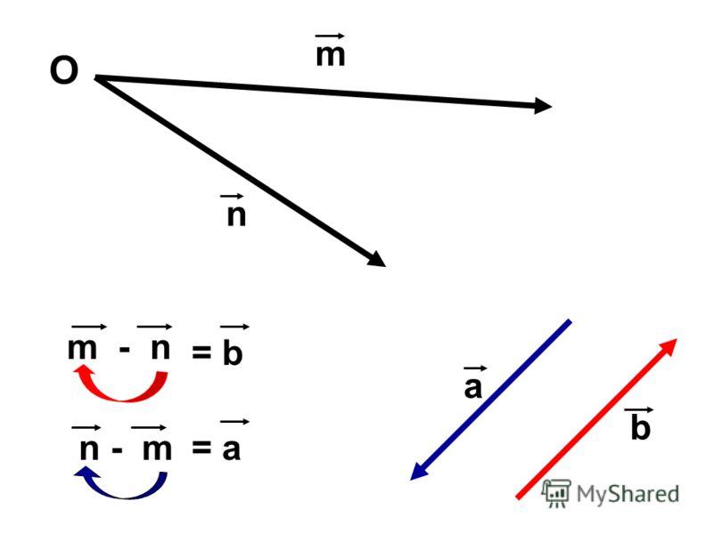 O m - n = b n - m= a m n a b