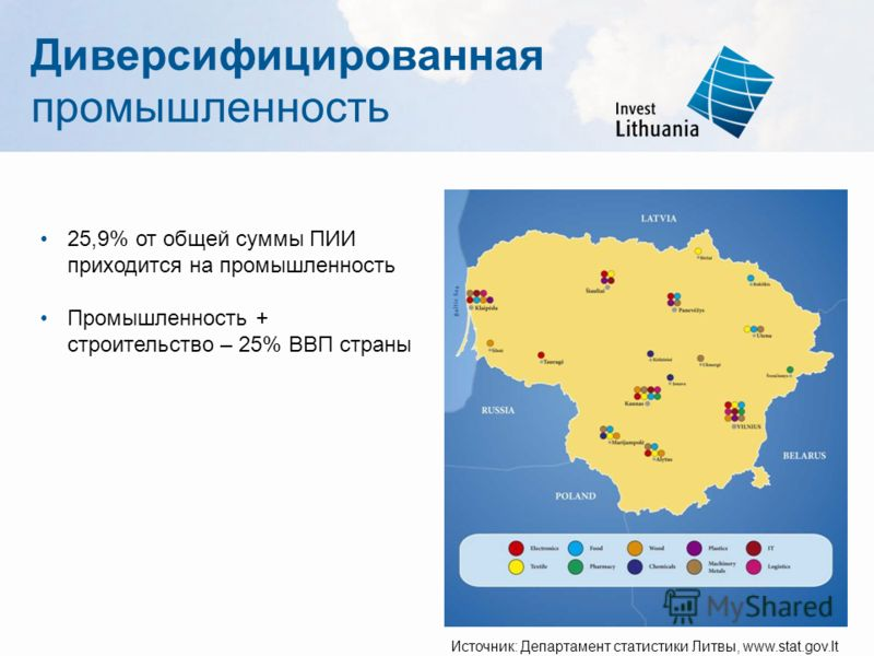 25,9% от общей суммы ПИИ приходится на промышленность Промышленность + строительство – 25% ВВП страны Источник: Департамент статистики Литвы, www.stat.gov.lt Диверсифицированная промышленность