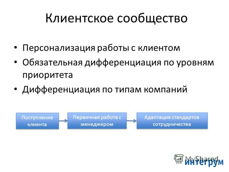 Клиентское сообщество Поступление клиента Первичная работа с менеджером Персонализация работы с клиентом Обязательная дифференциация по уровням приоритета Дифференциация по типам компаний Адаптация стандартов сотрудничества