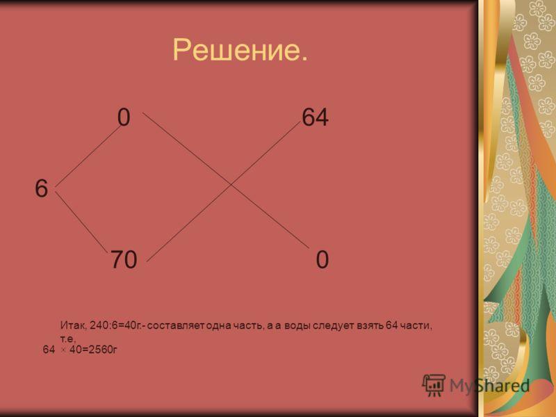 Решение. 0 64 6 70 0 Итак, 240:6=40г.- составляет одна часть, а а воды следует взять 64 части, т.е, × 40=2560г64