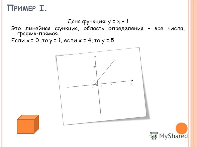 П РИМЕР I. Дана функция: y = x + 1 Это линейная функция, область определения – все числа, график-прямая. Если x = 0, то y = 1, если x = 4, то y = 5