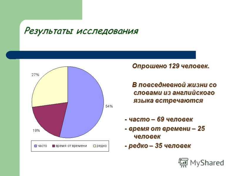 Результаты исследования Опрошено 129 человек. Опрошено 129 человек. В повседневной жизни со словами из английского языка встречаются В повседневной жизни со словами из английского языка встречаются - часто – 69 человек - время от времени – 25 человек