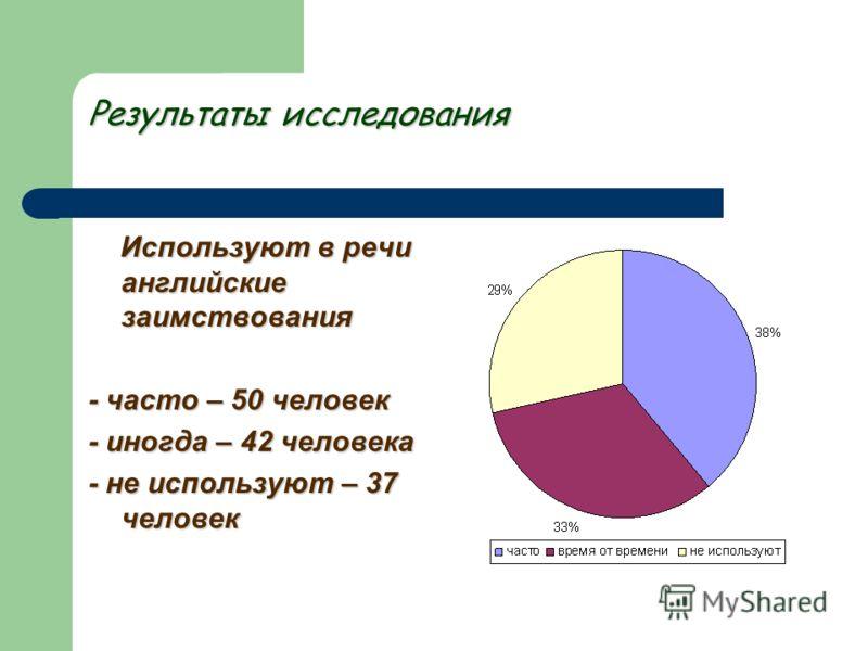Результаты исследования Используют в речи английские заимствования Используют в речи английские заимствования - часто – 50 человек - иногда – 42 человека - не используют – 37 человек