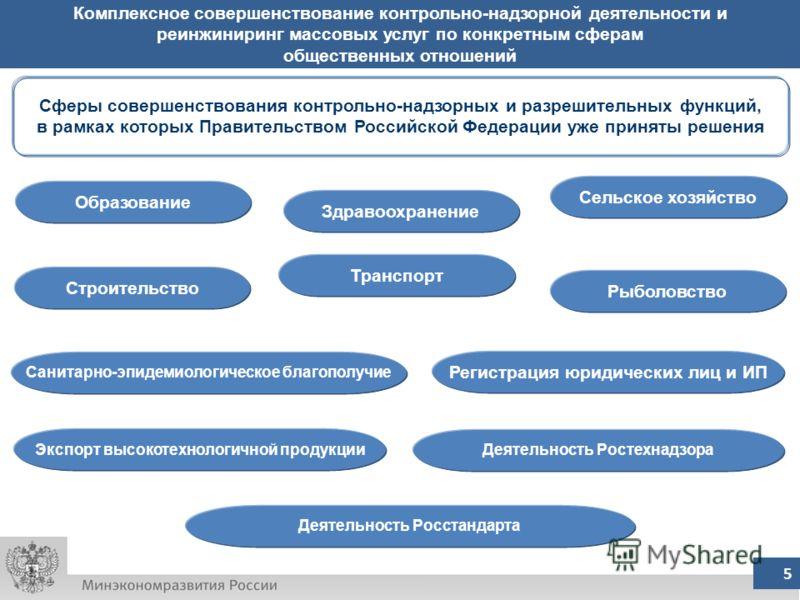 5 5 5 Сферы совершенствования контрольно-надзорных и разрешительных функций, в рамках которых Правительством Российской Федерации уже приняты решения Образование Сельское хозяйство Рыболовство Здравоохранение Санитарно-эпидемиологическое благополучие