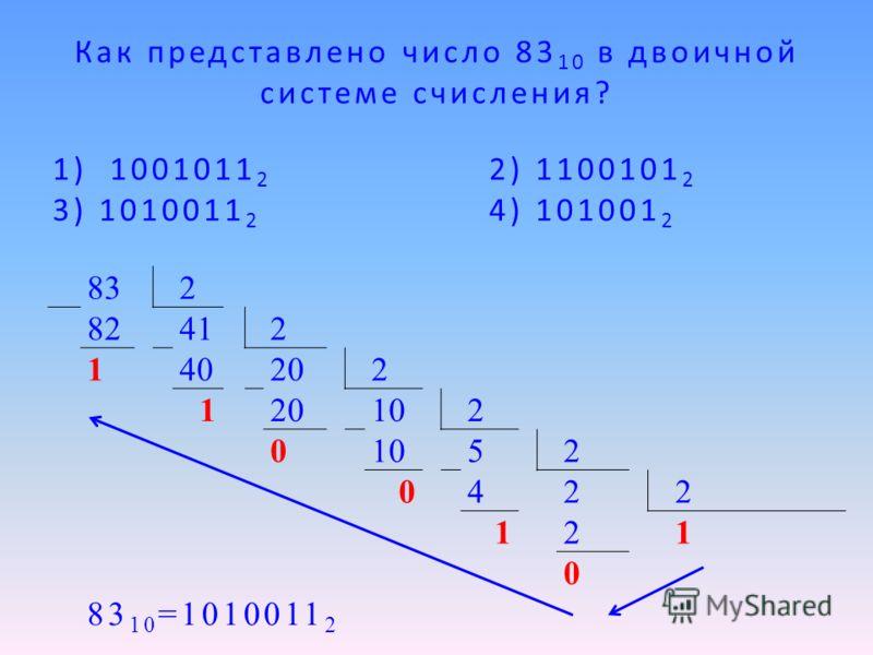 Как представлено число 83 10 в двоичной системе счисления? 1) 1001011 2 2) 1100101 2 3) 1010011 2 4) 101001 2 832 82412 140202 1 102 0 52 0422 121 0 83 10 =1010011 2