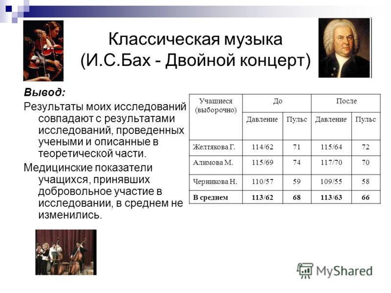 Классическая музыка (И.С.Бах - Двойной концерт) Вывод: Результаты моих исследований совпадают с результатами исследований, проведенных учеными и описанные в теоретической части. Медицинские показатели учащихся, принявших добровольное участие в исслед