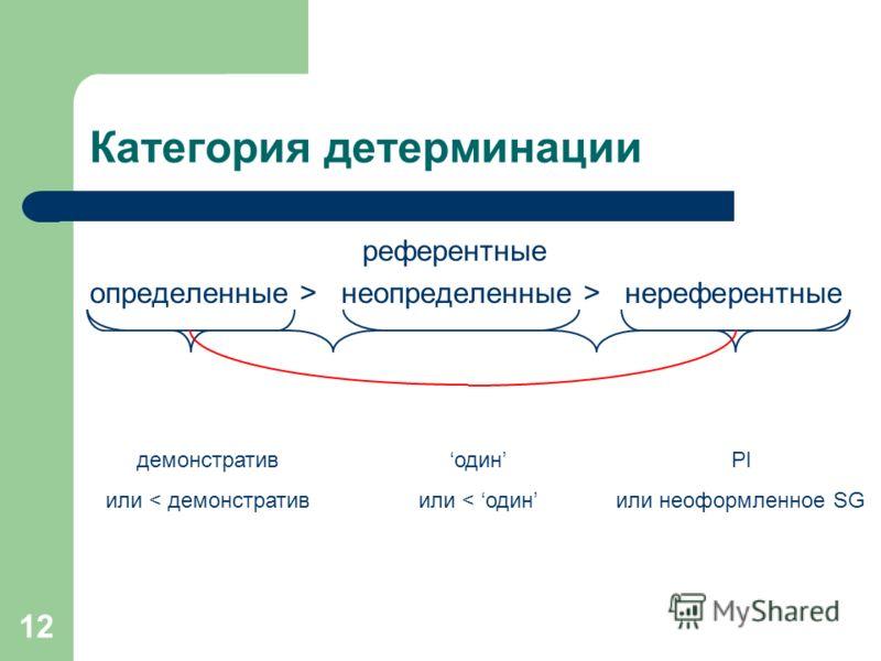 12 Категория детерминации референтные определенные > неопределенные > нереферентные демонстратив или < демонстратив один или < один Pl или неоформленное SG