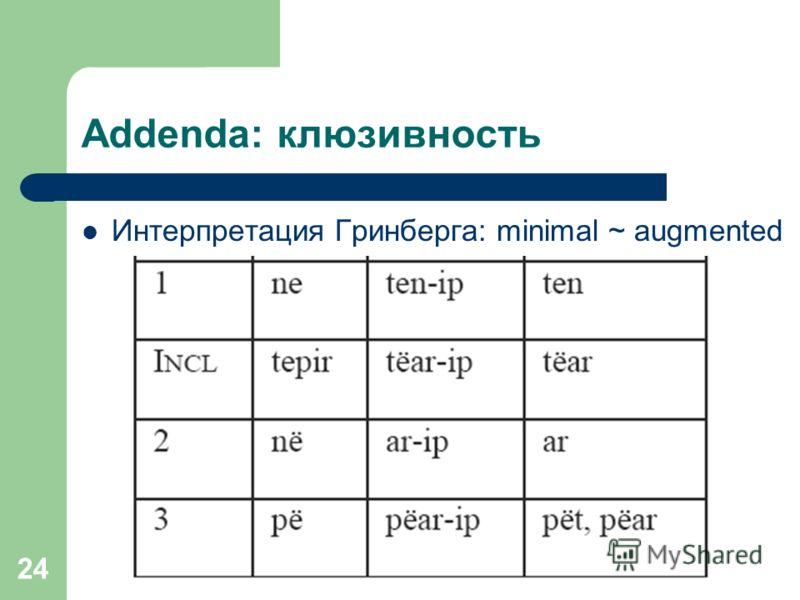 24 Addenda: клюзивность Интерпретация Гринберга: minimal ~ augmented