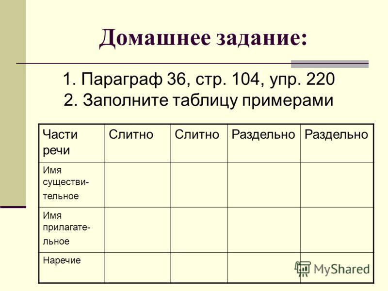 Домашнее задание: Части речи Слитно Раздельно Имя существи- тельное Имя прилагате- льное Наречие 1. Параграф 36, стр. 104, упр. 220 2. Заполните таблицу примерами