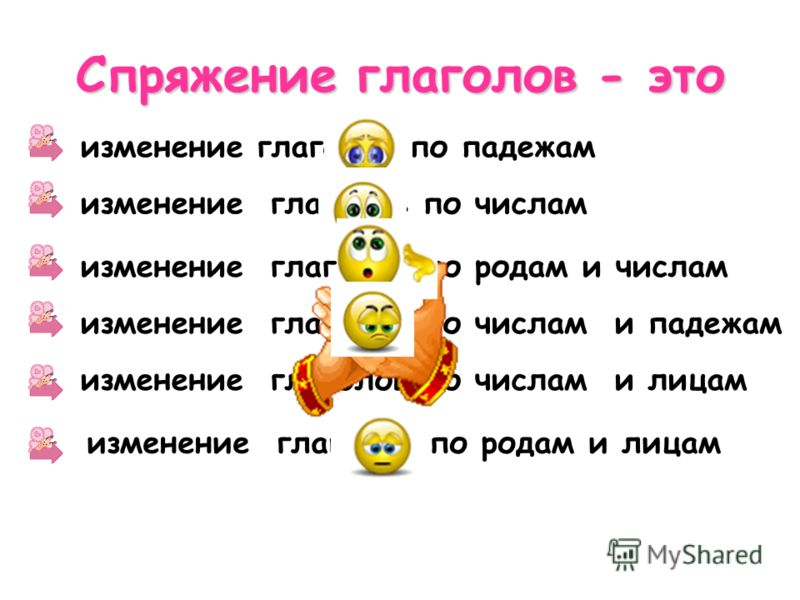 1 2 спряжение глаголов русский: