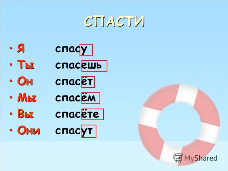 Спряжение глаголов - это изменение глаголов по падежам изменение глаголов по числам изменение глаголов по родам и числам изменение глаголов по числам и падежам изменение глаголов по родам и лицам изменение глаголов по числам и лицам
