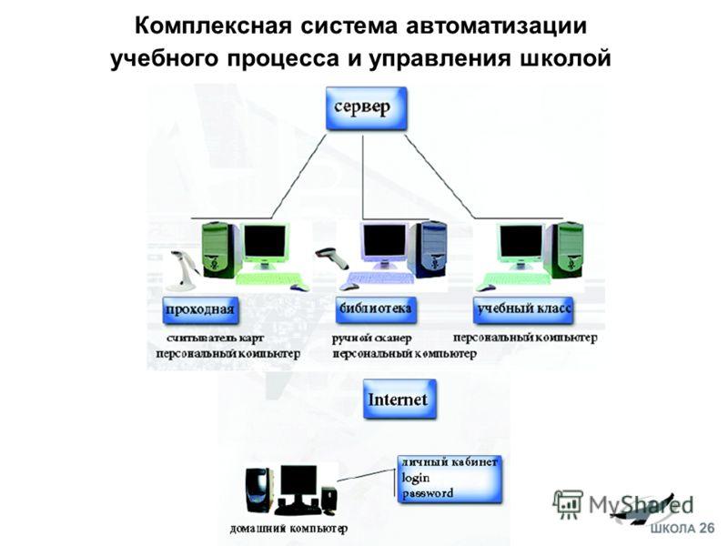 Комплексная система автоматизации учебного процесса и управления школой
