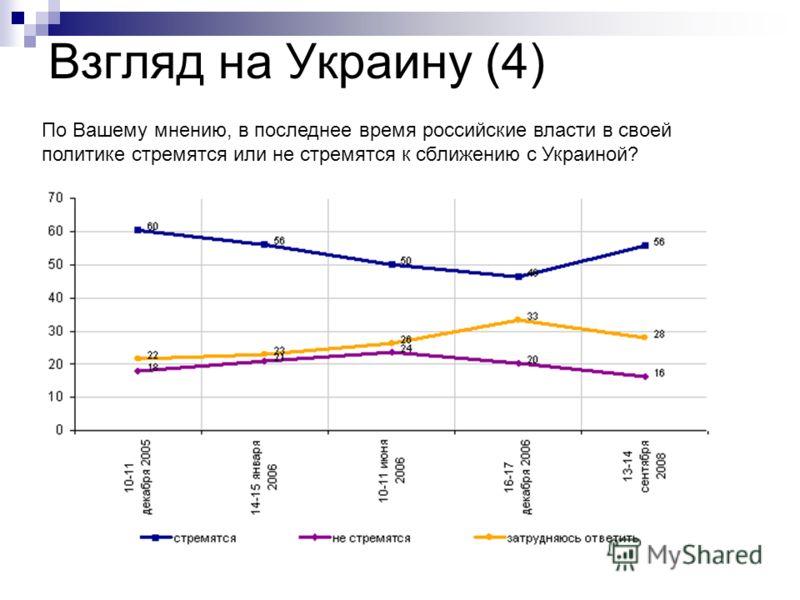Взгляд на Украину (4) По Вашему мнению, в последнее время российские власти в своей политике стремятся или не стремятся к сближению с Украиной?
