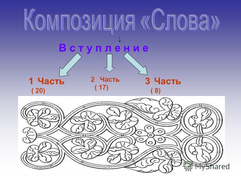 В с т у п л е н и е 1Часть ( 20) 2Часть ( 17) 3Часть ( 8)