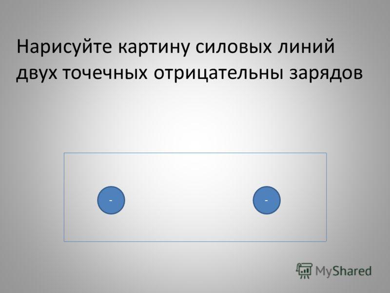 -- Нарисуйте картину силовых линий двух точечных отрицательны зарядов