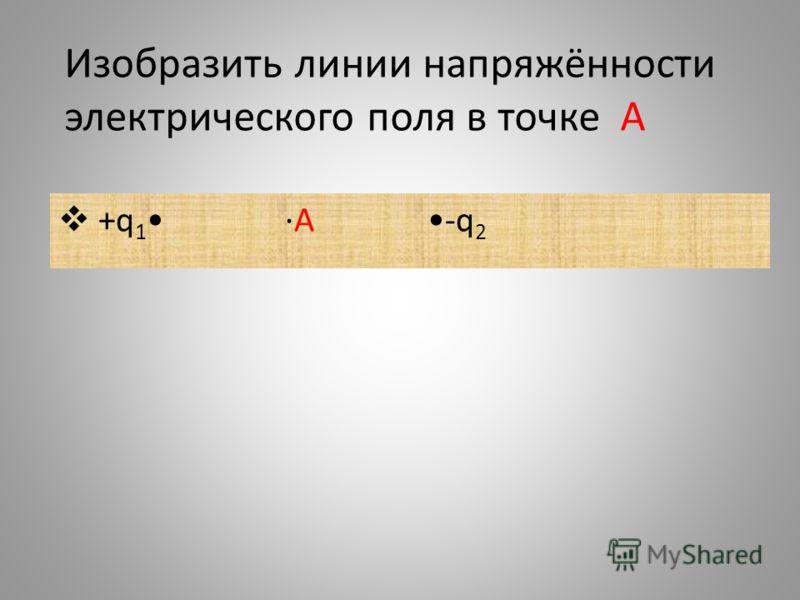 +q 1 A -q 2 Изобразить линии напряжённости электрического поля в точке А