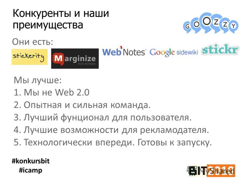 Конкуренты и наши преимущества #konkursbit #icamp Они есть: Мы лучше: 1. Мы не Web 2.0 2. Опытная и сильная команда. 3. Лучший фунционал для пользователя. 4. Лучшие возможности для рекламодателя. 5. Технологически впереди. Готовы к запуску.